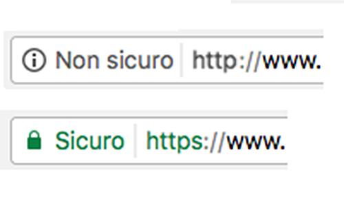 come riconoscere virus su sito web