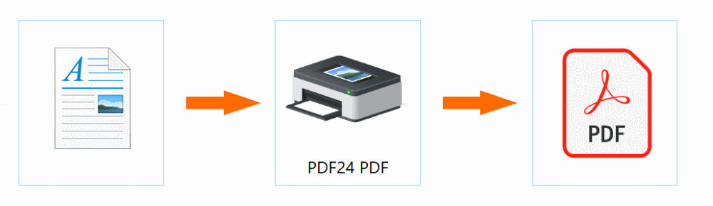 covertire file xml in pdf